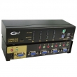 KVM svič CKL-84UP 4 ports combo PS/2&USB +4 cables 1.8m - bandwidth 250MHz, 1920x1440p, svič: push button/hotkey