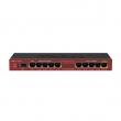 MikroTik RB2011iLS-IN ruter sa 11 LAN / WAN portova (5 Gigabit + 5 x 10/100Mb/s + 1 SFP), VPN ruter / firewall / bandwith manager / load balance, CPU 600MHz, 64MB RAM, PoE in 8-28V, PoE out, RouterOS L4